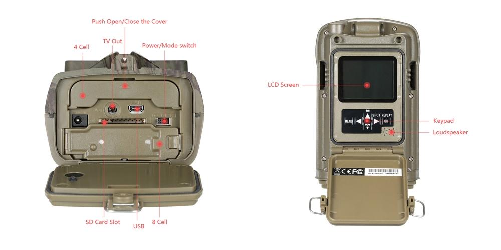 6310WMG-3G Functions